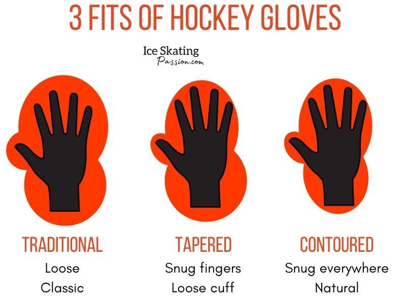 ice hockey gloves fit styles