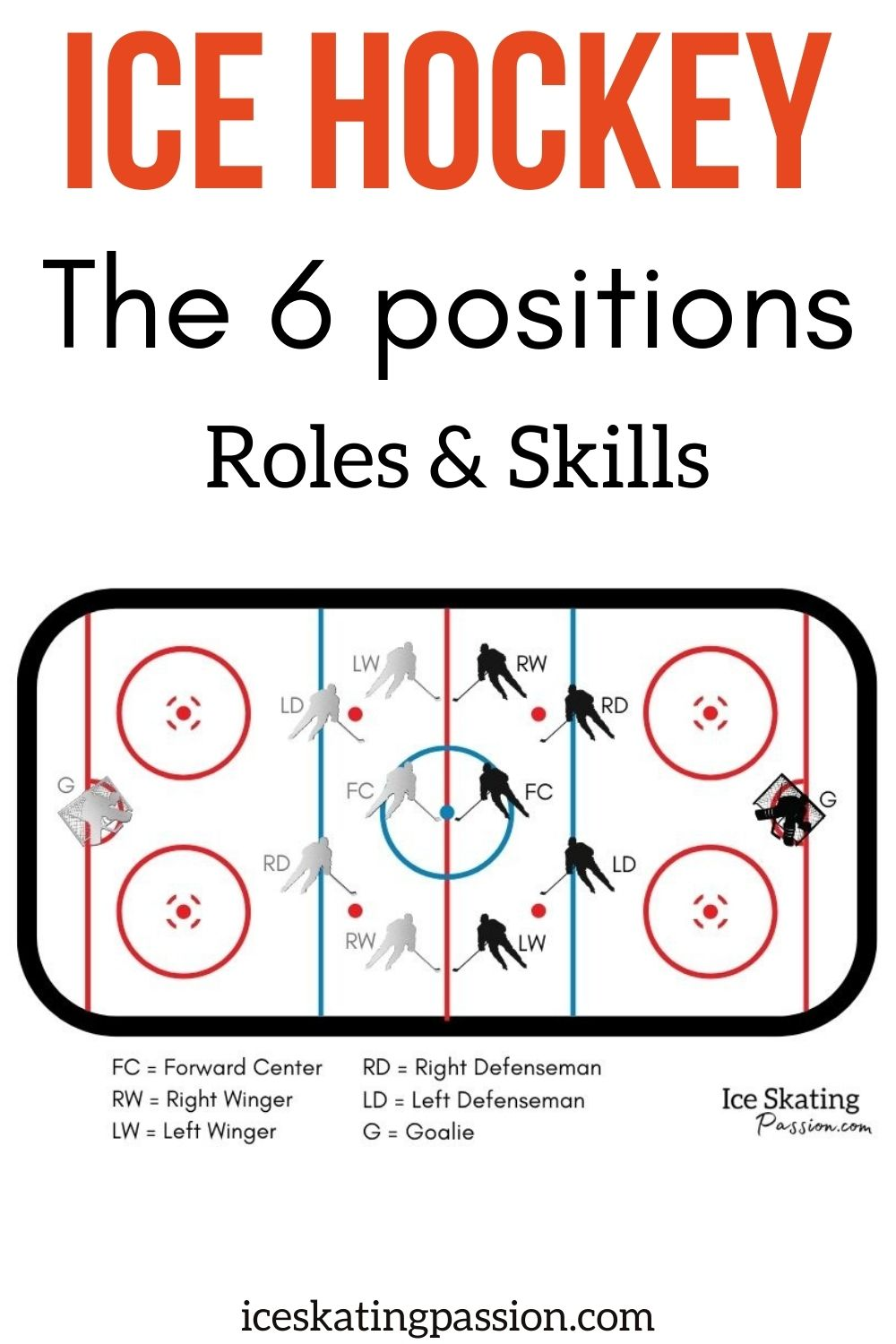 Positions in ice hockey Pin1